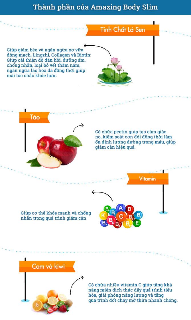 Viên uống giảm cân Amazing Body Slim có tốt không?