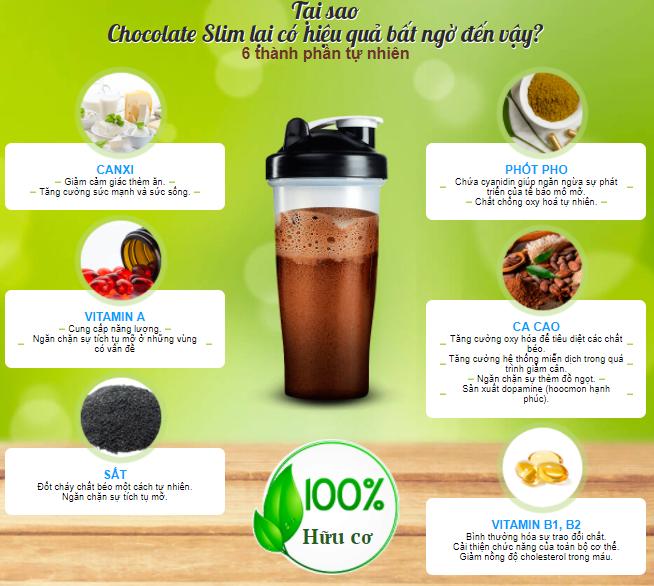Chocolate Slim chiết xuất từ 6 thành phần tự nhiên