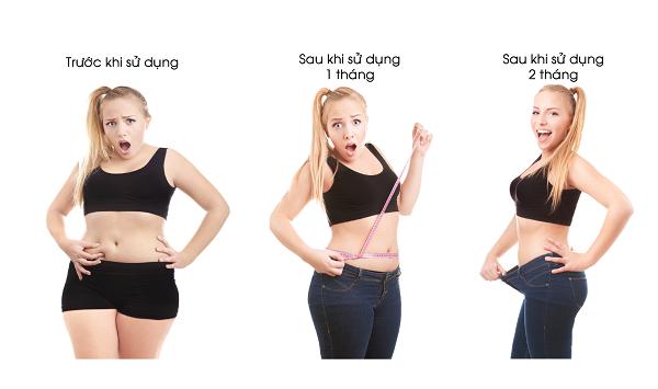 Sử dụng thuốc giảm cân giúp đốt cháy mỡ thừa tích tụ