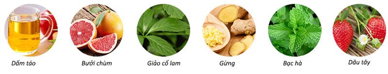 Những thành phần có trong Double Slim đều là những thảo dược thiên nhiên